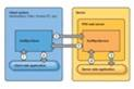 Access Providex resized 600