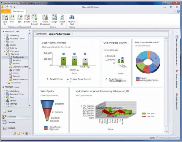 Microsoft Dynamics CRM Real Time Dashboard resized 600