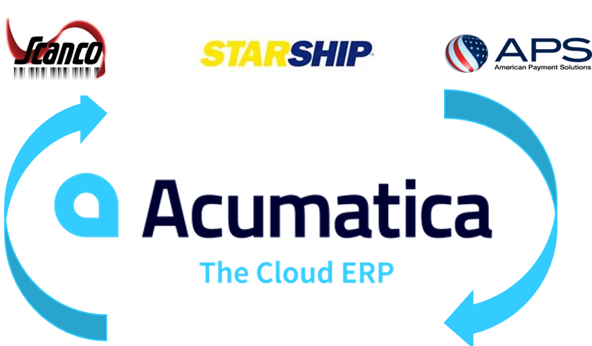 11 8 2018 Acumatica Manufacturing Webinar 1