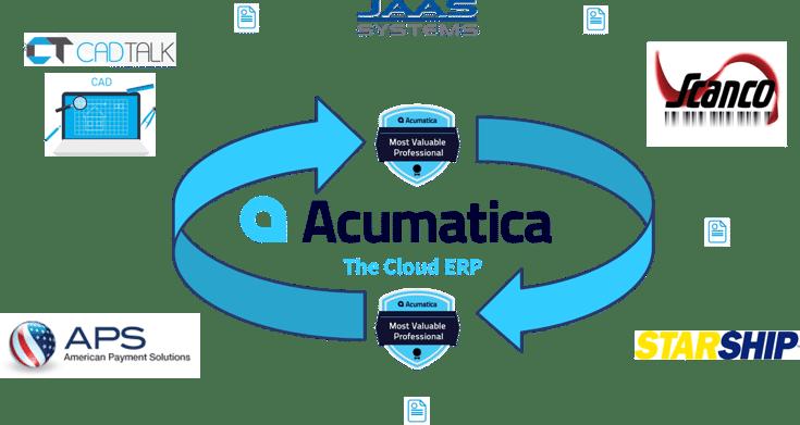 Acumatica Cloud ERP CAD Software.png