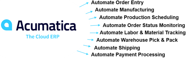 Acumatica Customer Satisfaction Automated 1