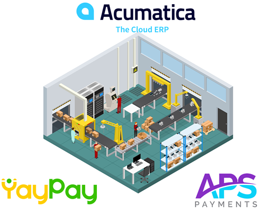 Acumatica Manufacturing Accounts Receivable Payments small