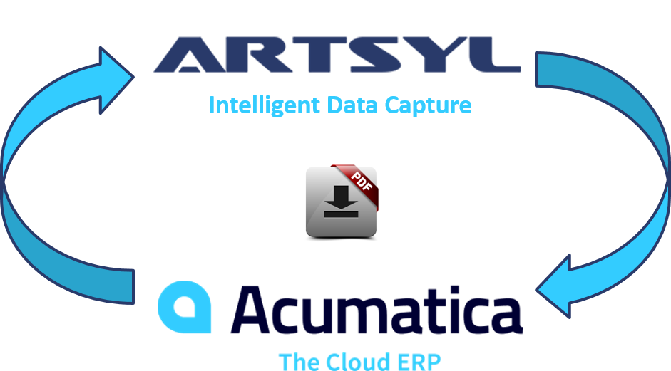 Intelligent Data Capture.png