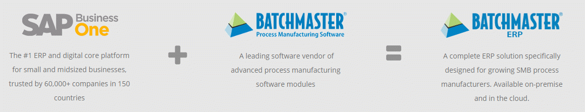 Process Manufacturing BatchMaster