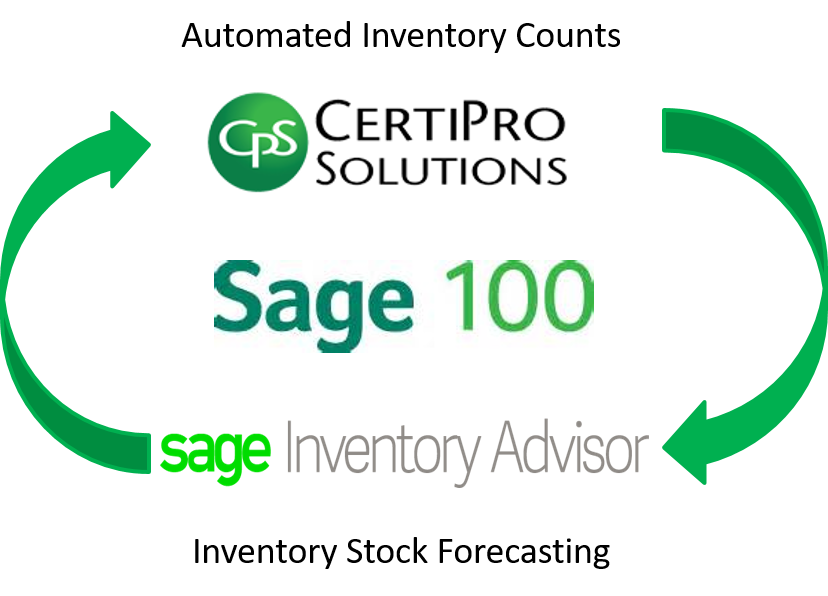 Sage 100 Inventory Counts 1.png