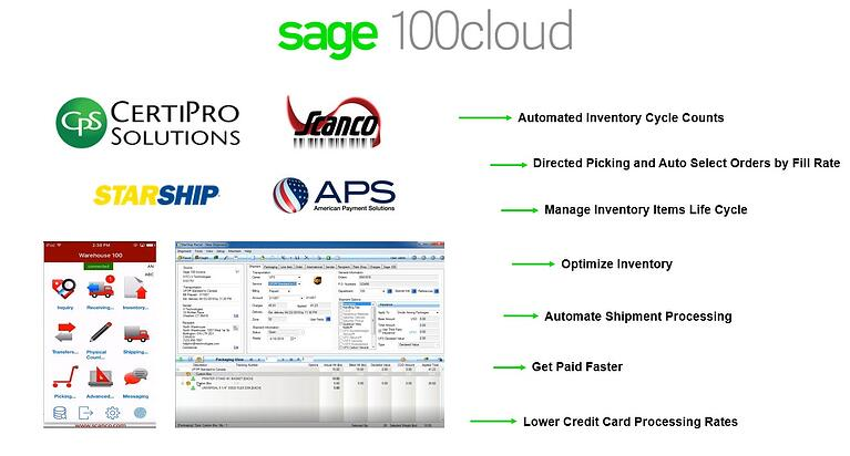Sage 100 Inventory WMS Shipping Payments-1