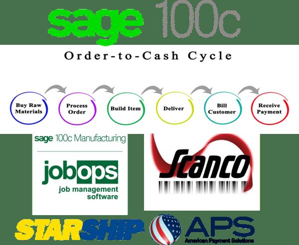 Sage 100 ORder processing-1