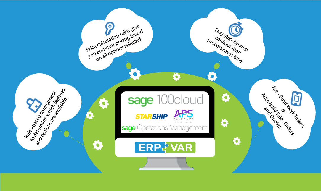 Sage 100 Product Configurator