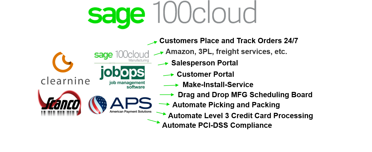 Sage 100 eCommerce Manufacturing Scanco APS Clearnine 3