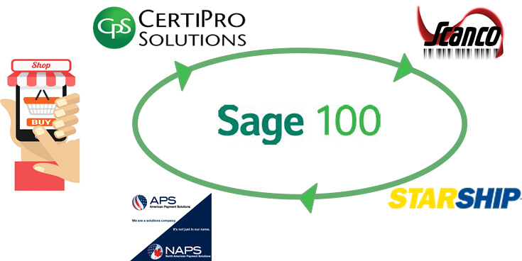 Sage 100 ecommerce mfg wms shipping.png