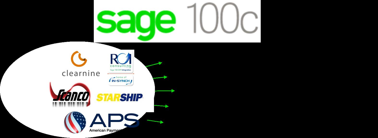 Sage 100c eCommerce 2