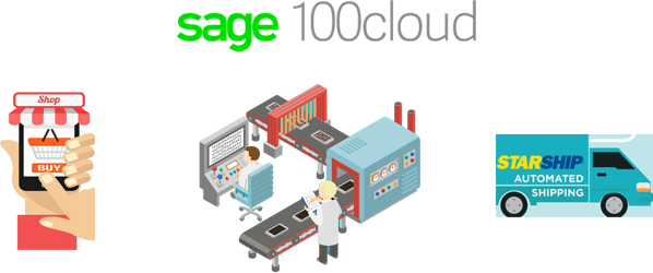Sage 100cloud manufacturing