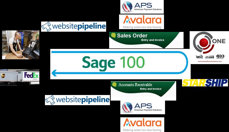 Sage_Summit_Webinar_8_10.png
